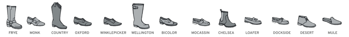 visual showing different men shoe styles and designs